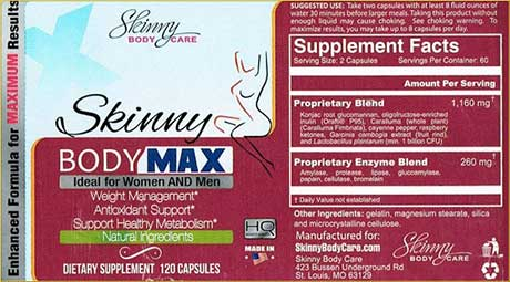 Skinny Body Max Ingredients